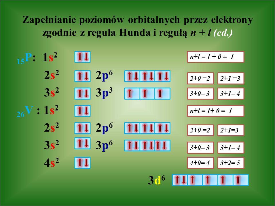Zapełnianie poziomów orbitalnych przez elektrony zgodnie z reguła Hunda i regułą n + l (cd.) 15 P: 1s 2 2s 2 2p 6 3s 2 3p 3 26 V : 1s 2 2s 2 2p 6 3s 2 3p 6 4s 2 3d 6 n+l = 1 + 0 = 1 2+1 =32+0 =2 3+1= 43+0= 3 n+l = 1+ 0 = 1 2+0 =22+1=3 3+0= 33+1= 4 4+0= 43+2= 5