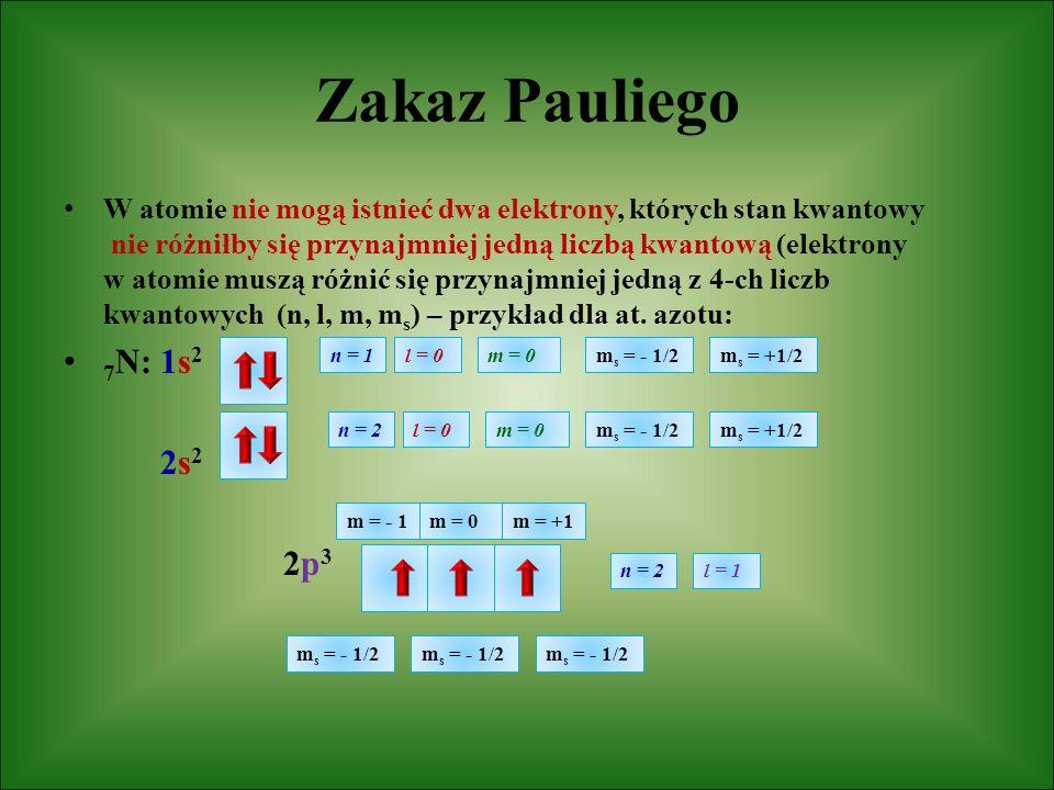 Zakaz Pauliego W atomie nie mogą istnieć dwa elektrony, których stan kwantowy nie różniłby się przynajmniej jedną liczbą kwantową (elektrony w atomie