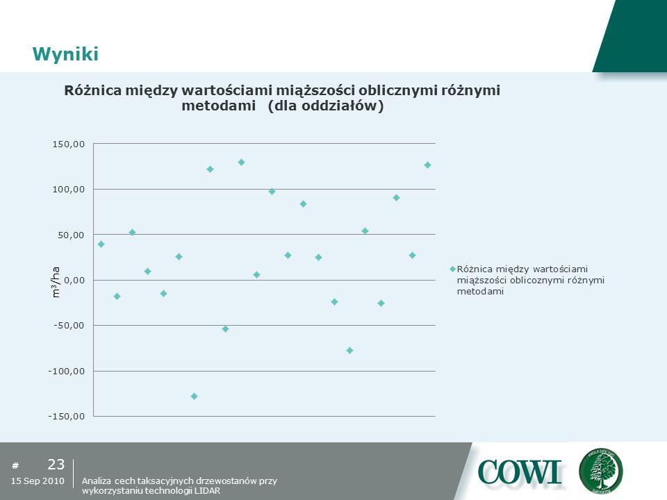 # Wyniki 23 15 Sep 2010 Analiza cech taksacyjnych drzewostanów przy wykorzystaniu technologii LIDAR