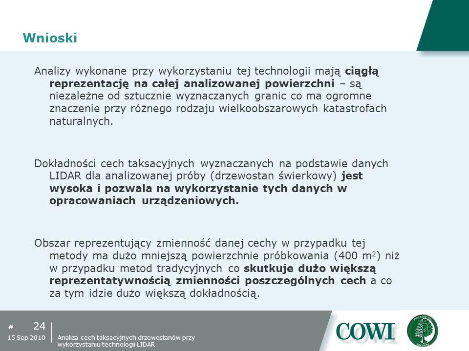 # Wnioski 24 15 Sep 2010 Analizy wykonane przy wykorzystaniu tej technologii mają ciągłą reprezentację na całej analizowanej powierzchni – są niezależ