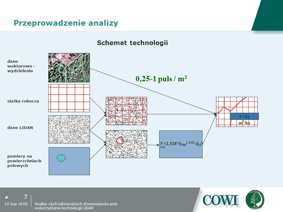 # Przeprowadzenie analizy 7 15 Sep 2010 Schemat technologii V=2.326*h 90l 1.912 *d 3f 3. 142 V=82 m 3 /ha 0,25-1 puls / m 2 dane wektorowe - wydzielen