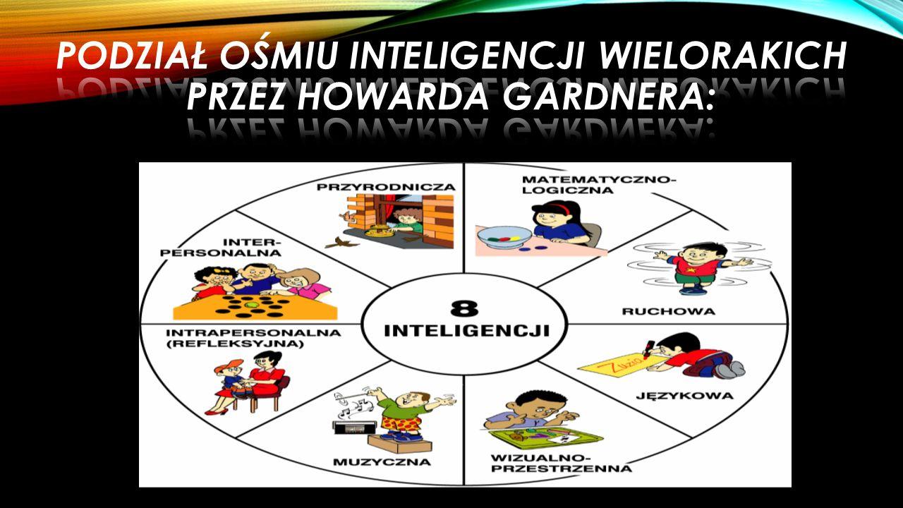 """Teorię Inteligencji wielorakich została opracowana przez Amerykańskiego profesora który pracuje jako wykładowca między innymi w """"Harvardzie"""" Howarda G"""