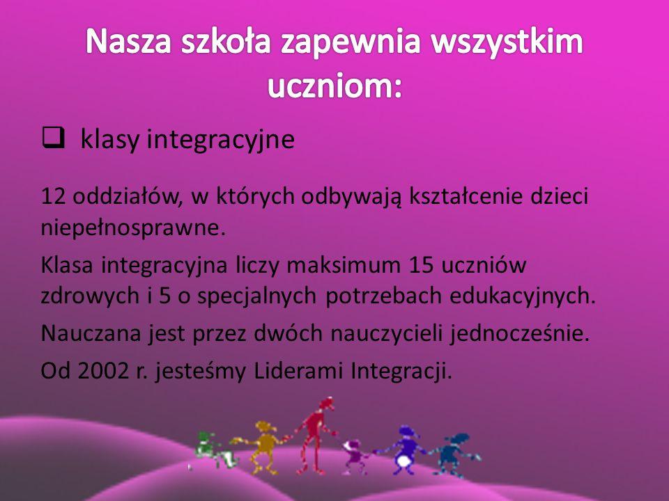  klasy integracyjne 12 oddziałów, w których odbywają kształcenie dzieci niepełnosprawne. Klasa integracyjna liczy maksimum 15 uczniów zdrowych i 5 o