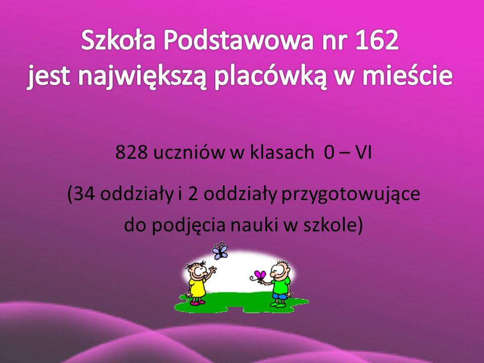 828 uczniów w klasach 0 – VI (34 oddziały i 2 oddziały przygotowujące do podjęcia nauki w szkole)