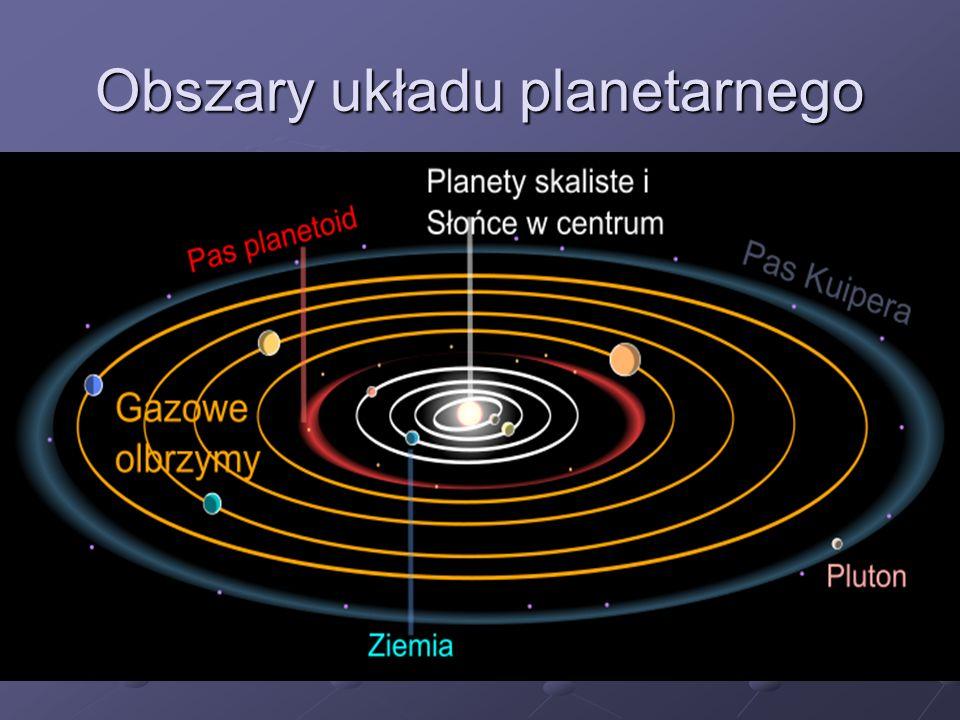 Planety skaliste (wewnętrzne) – są to pierwsze 4 planety najbliższe Słońcu, do których należy Merkury, Wenus, Ziemia i Mars.
