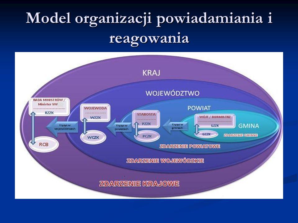 Model organizacji powiadamiania i reagowania