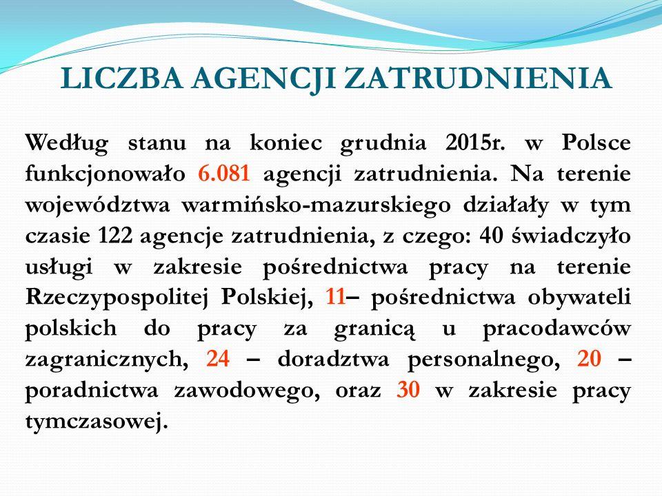 Liczba agencji zatrudnienia w kraju, według stanu na dzień 30.12.2015r.
