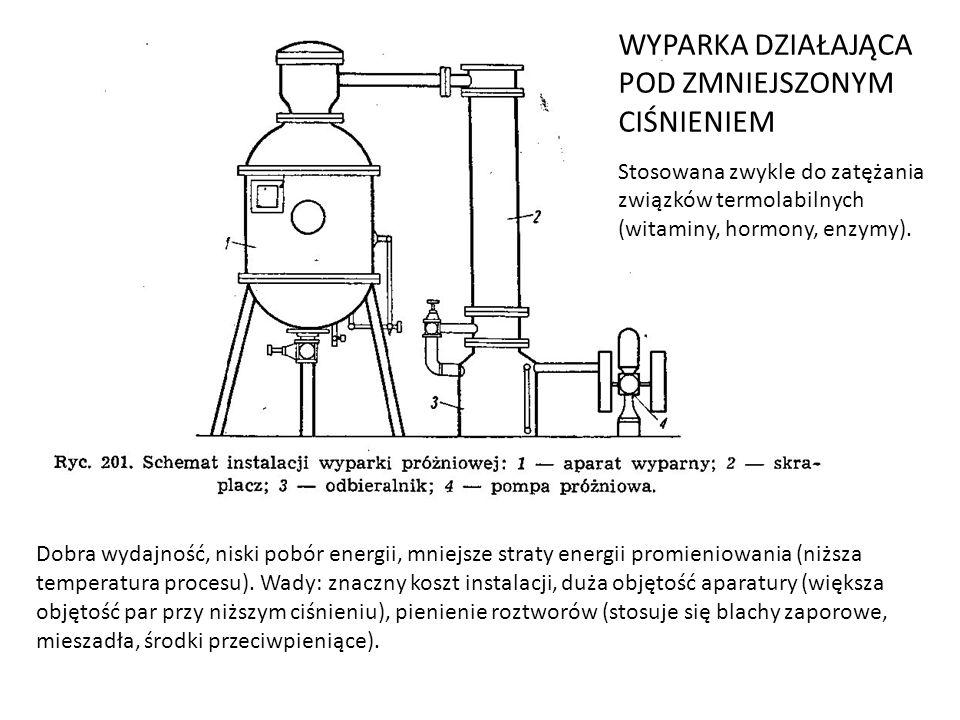 Dobra wydajność, niski pobór energii, mniejsze straty energii promieniowania (niższa temperatura procesu).