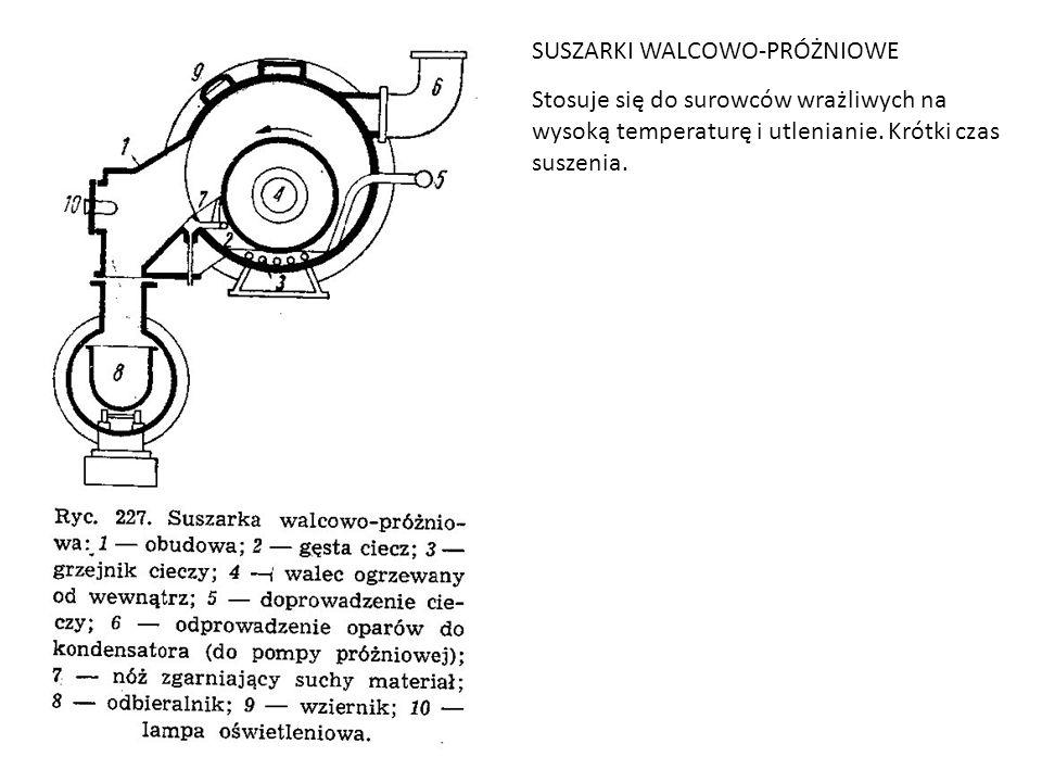 SUSZARKI WALCOWO-PRÓŻNIOWE Stosuje się do surowców wrażliwych na wysoką temperaturę i utlenianie.