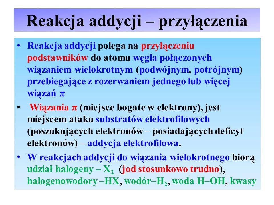 Addycja halogenów 1.