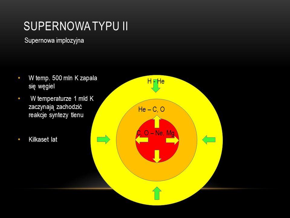 SUPERNOWA TYPU II W temp.