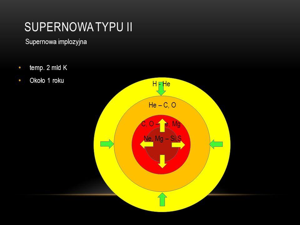 SUPERNOWA TYPU II temp.