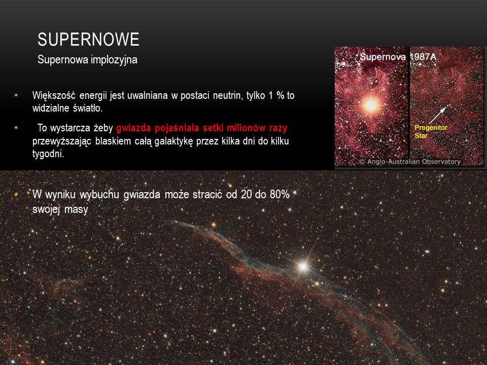 SUPERNOWE Większość energii jest uwalniana w postaci neutrin, tylko 1 % to widzialne światło.