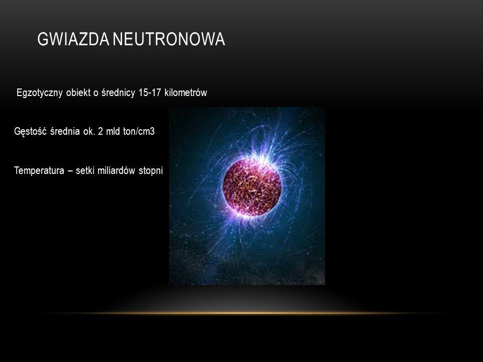 GWIAZDA NEUTRONOWA Egzotyczny obiekt o średnicy 15-17 kilometrów Gęstość średnia ok.