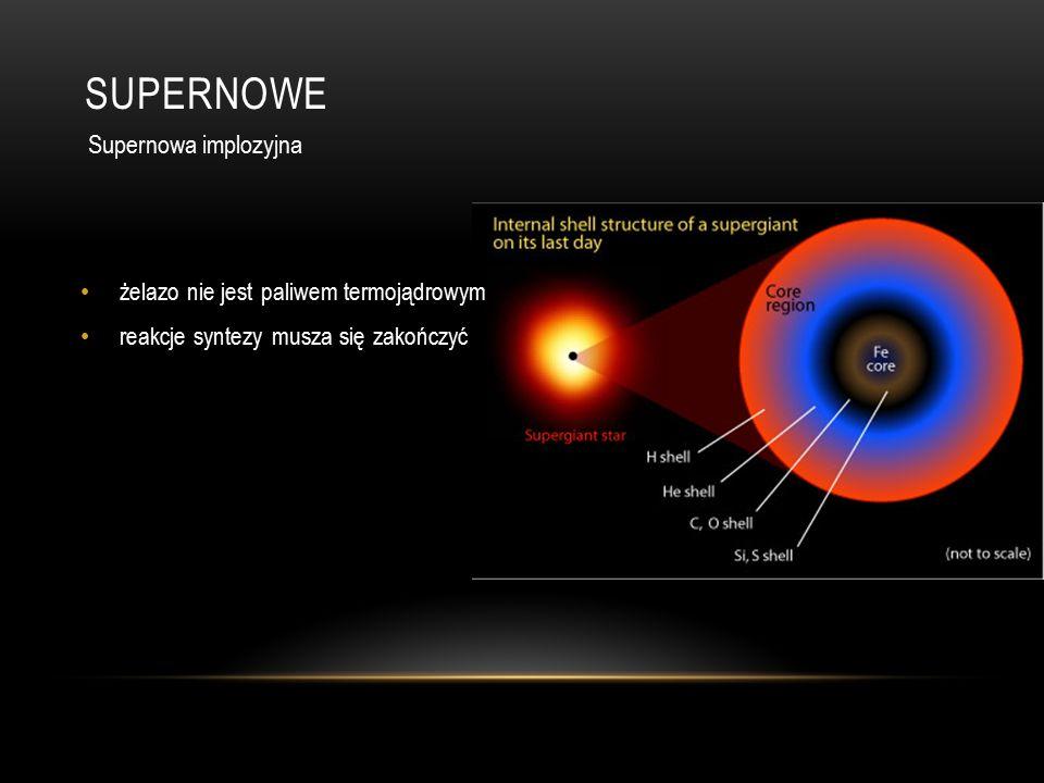 SUPERNOWE żelazo nie jest paliwem termojądrowym reakcje syntezy musza się zakończyć Supernowa implozyjna