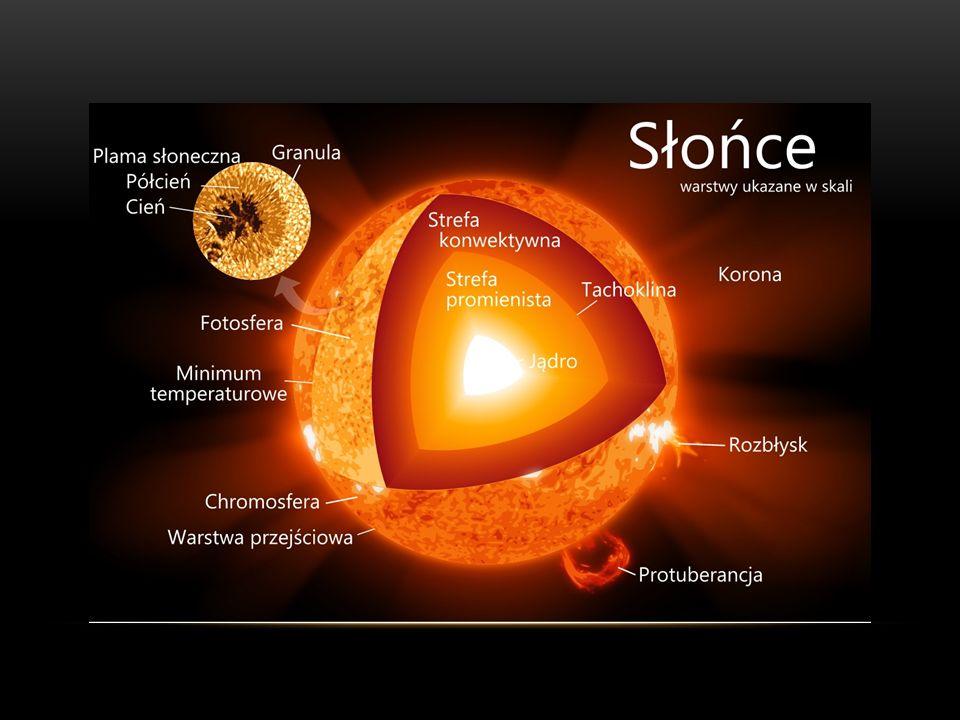 SUPERNOWA TYPU IA Polski model supernowej - DFD – detonacja nieudanej deflagracji Animacja jest do pobrania z tego miejsca: http://flash.uchicago.edu/~jbgallag/wd_det_8km_16rb_80off_movies/ Źródło: flash.uchicago.eduflash.uchicago.edu