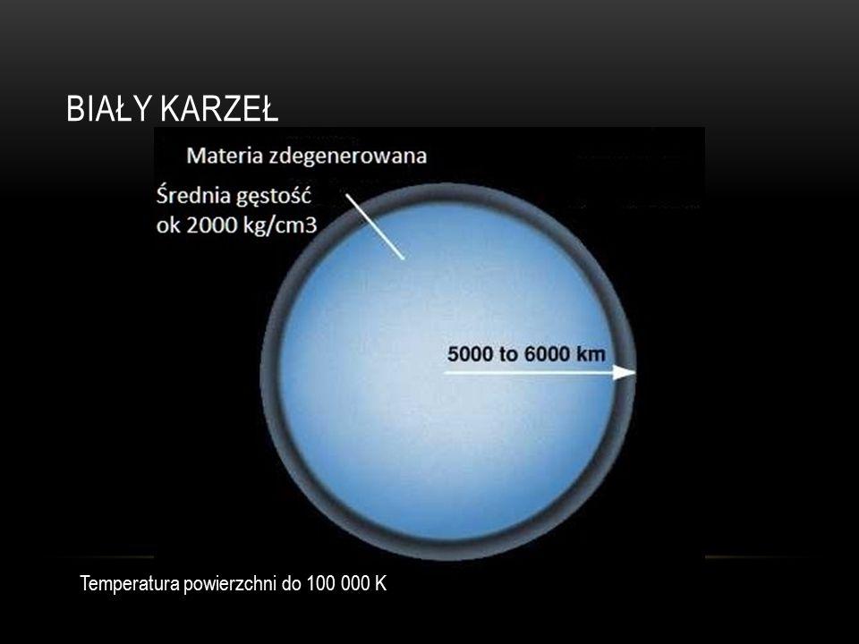 BIAŁY KARZEŁ Temperatura powierzchni do 100 000 K