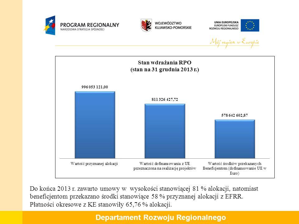 Departament Rozwoju Regionalnego Do końca 2013 r.