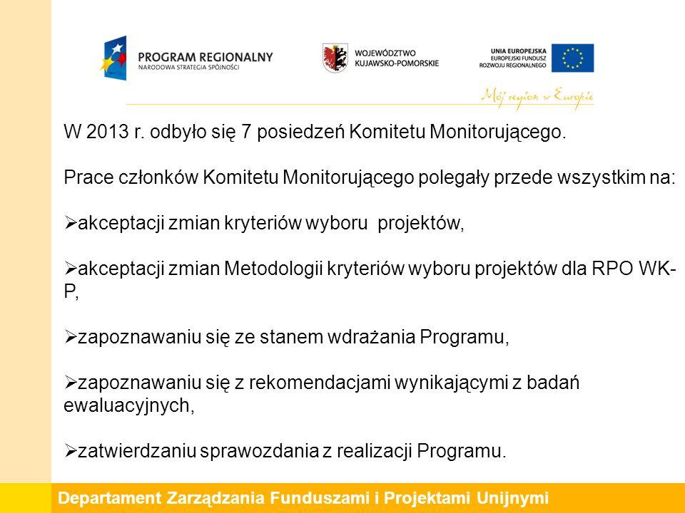W 2013 r. odbyło się 7 posiedzeń Komitetu Monitorującego.