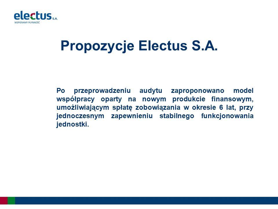 Propozycje Electus S.A. Po przeprowadzeniu audytu zaproponowano model współpracy oparty na nowym produkcie finansowym, umożliwiającym spłatę zobowiąza