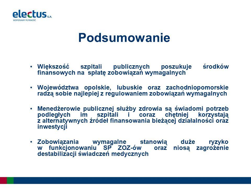 Podsumowanie Większość szpitali publicznych poszukuje środków finansowych na spłatę zobowiązań wymagalnych Województwa opolskie, lubuskie oraz zachodn