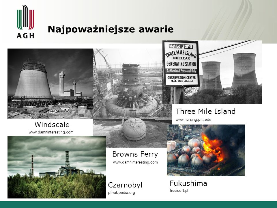 Najpoważniejsze awarie Windscale www.damninteresting.com Czarnobyl pl.wikipedia.org www.damninteresting.com Browns Ferry Three Mile Island www.nursing.pitt.edu Fukushima freeisoft.pl