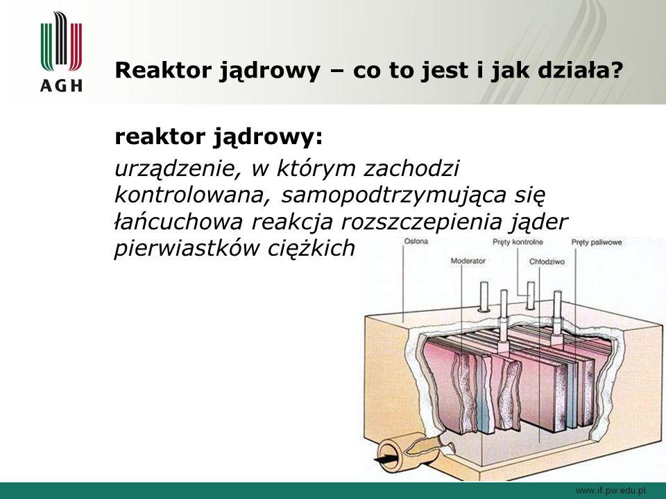 Reaktor jądrowy – co to jest i jak działa.