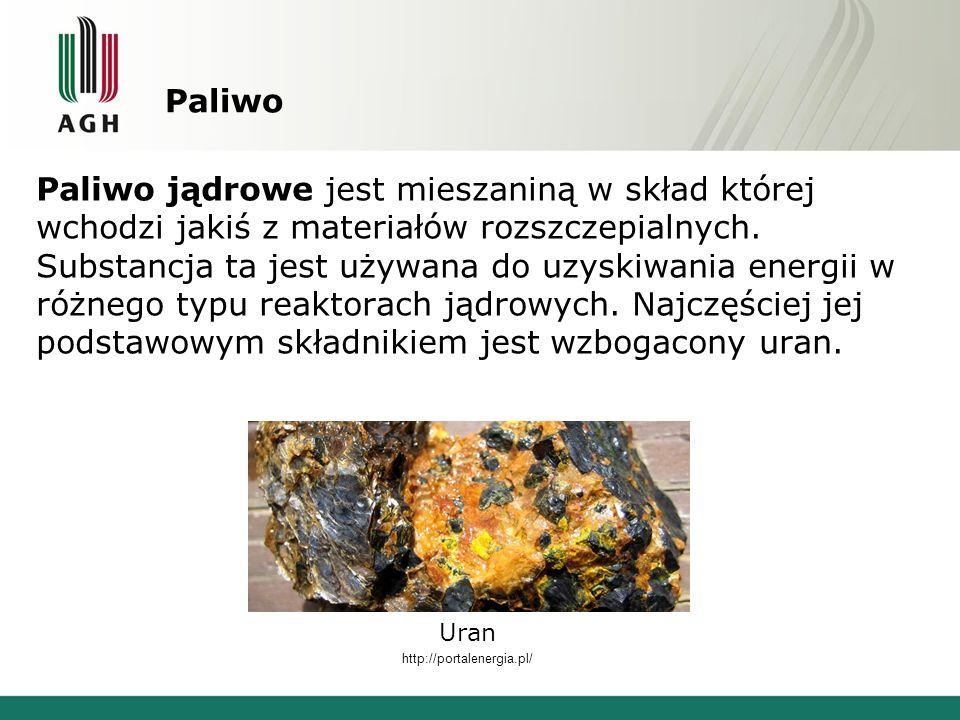 Paliwo Paliwo jądrowe jest mieszaniną w skład której wchodzi jakiś z materiałów rozszczepialnych.