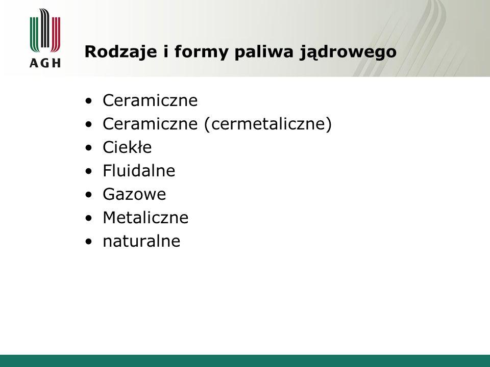 Rodzaje i formy paliwa jądrowego Ceramiczne Ceramiczne (cermetaliczne) Ciekłe Fluidalne Gazowe Metaliczne naturalne