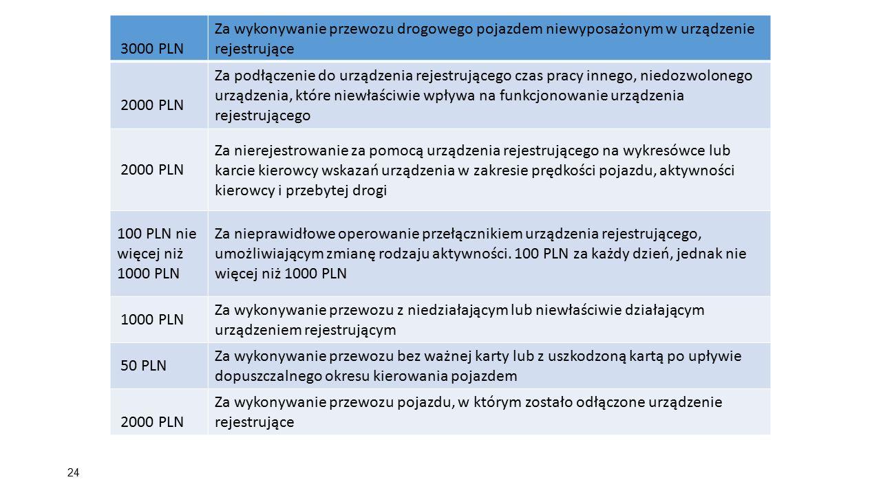 24 3000 PLN Za wykonywanie przewozu drogowego pojazdem niewyposażonym w urządzenie rejestrujące 2000 PLN Za podłączenie do urządzenia rejestrującego c