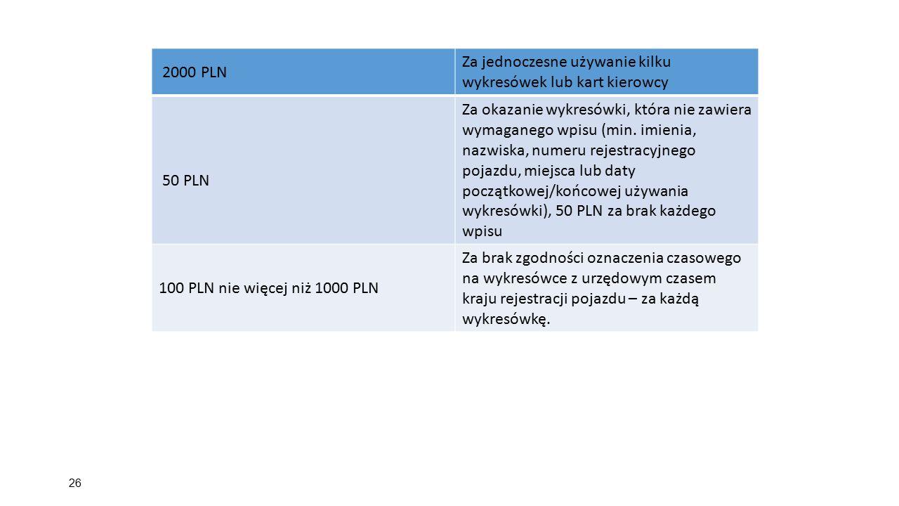 2000 PLN Za jednoczesne używanie kilku wykresówek lub kart kierowcy 50 PLN Za okazanie wykresówki, która nie zawiera wymaganego wpisu (min. imienia, n