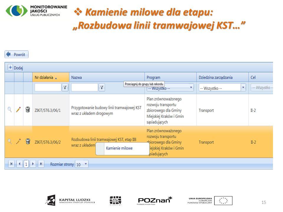 """ Kamienie milowe dla etapu: """"Rozbudowa linii tramwajowej KST…"""" 15"""
