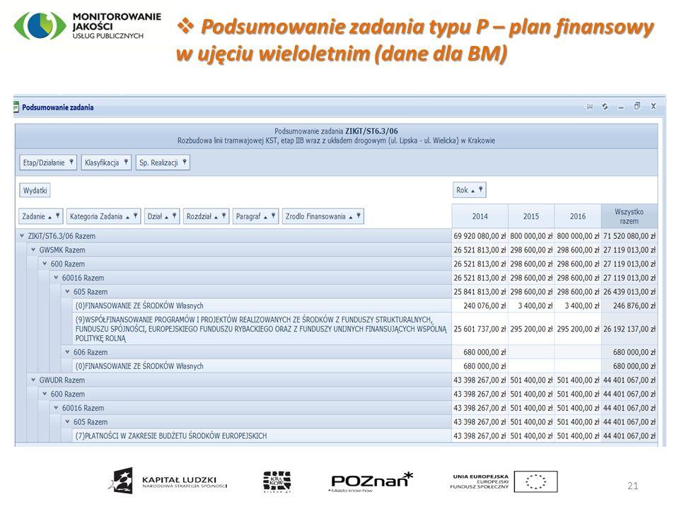  Podsumowanie zadania typu P – plan finansowy w ujęciu wieloletnim (dane dla BM) 21