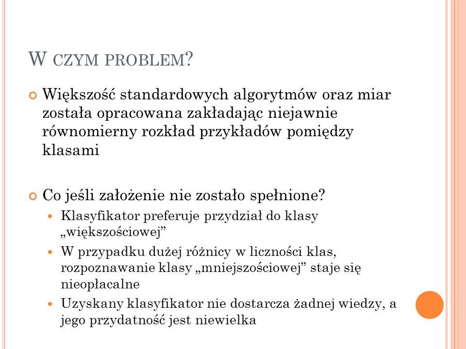 W CZYM PROBLEM .
