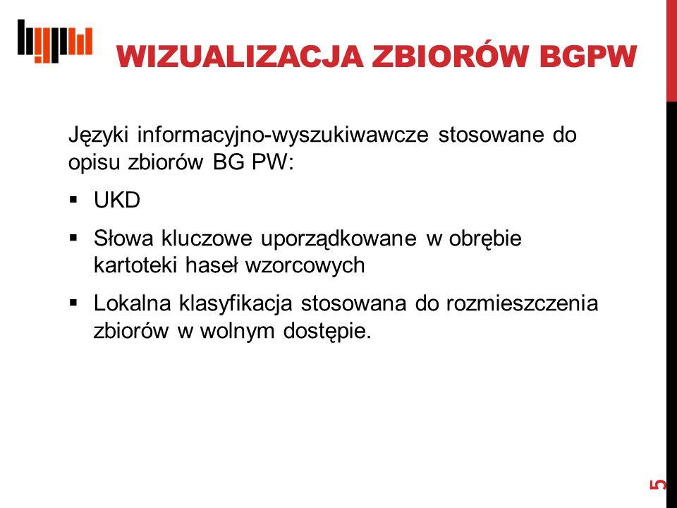 WIZUALIZACJA ZBIORÓW BGPW  Do wizualizacji użyto program: Data Driven Documents (D3).