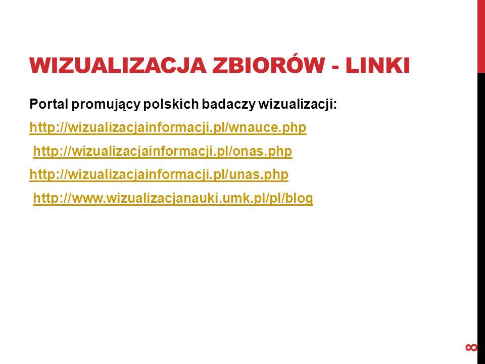 WIZUALIZACJA ZBIORÓW - LINKI Portal promujący polskich badaczy wizualizacji: http://wizualizacjainformacji.pl/wnauce.php http://wizualizacjainformacji.pl/onas.php http://wizualizacjainformacji.pl/unas.php http://www.wizualizacjanauki.umk.pl/pl/blog 8