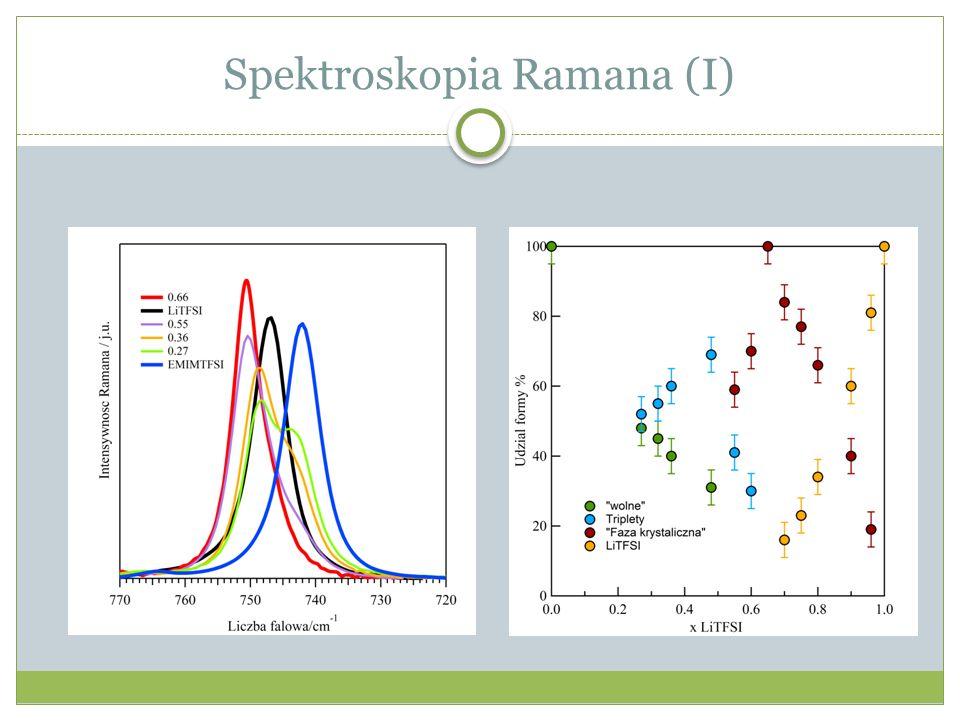 Spektroskopia Ramana (I)