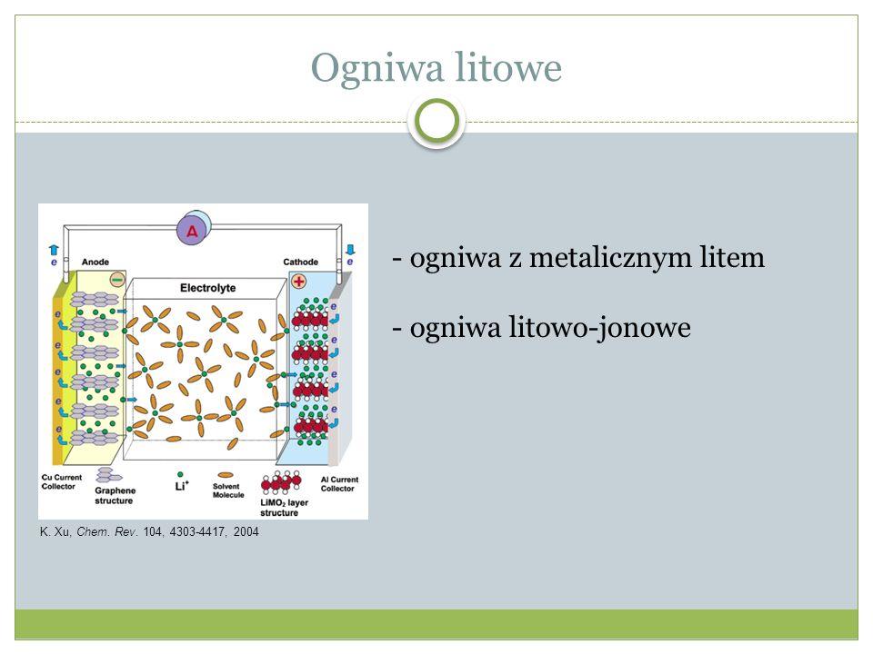 Ogniwa litowe - ogniwa z metalicznym litem - ogniwa litowo-jonowe K.