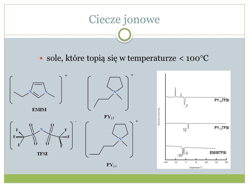 Ciecze jonowe sole, które topią się w temperaturze < 100  C EMIMTFSI PY 13 TFSI PY 14 TFSI -16 -9 12 -7