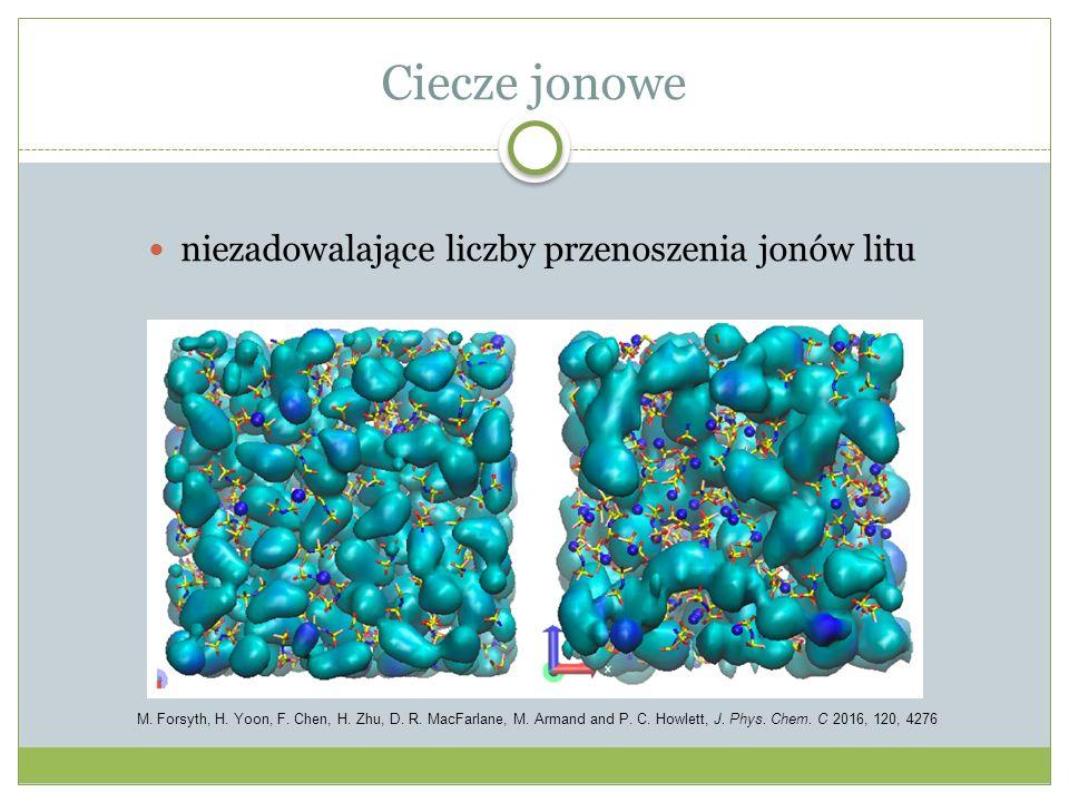 Ciecze jonowe niezadowalające liczby przenoszenia jonów litu M.