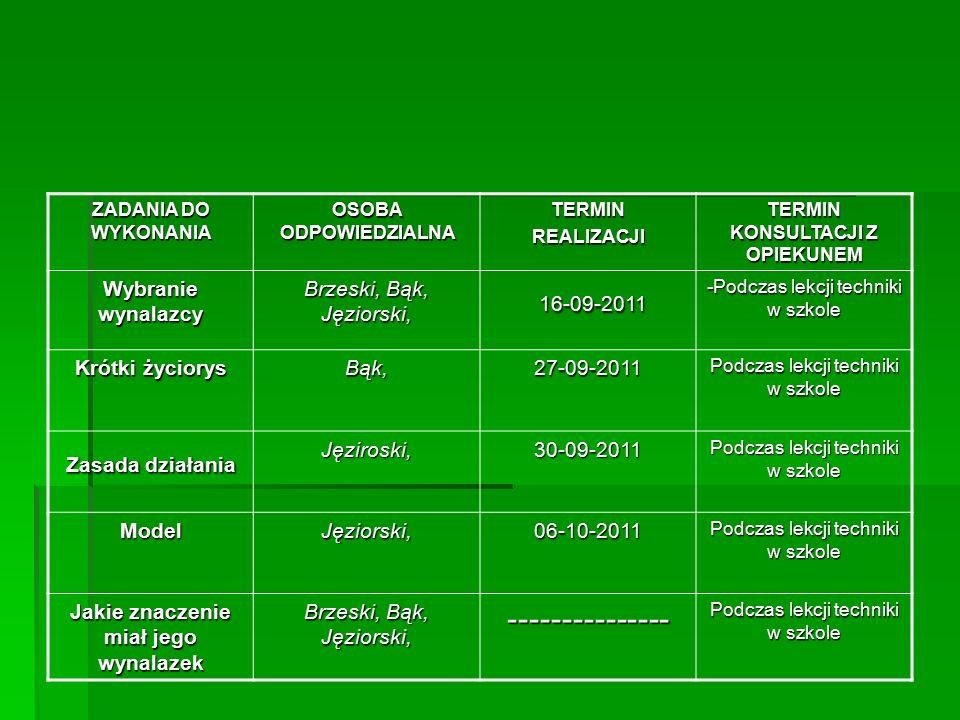 ZADANIA DO WYKONANIA OSOBA ODPOWIEDZIALNA TERMINREALIZACJI TERMIN KONSULTACJI Z OPIEKUNEM Wybranie wynalazcy Brzeski, Bąk, Jęziorski, 16-09-2011 16-09