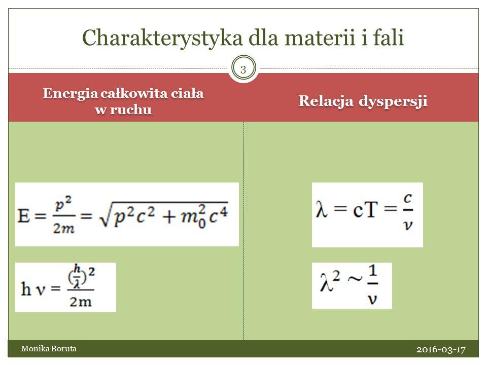 Energia całkowita ciała w ruchu Relacja dyspersji 2016-03-17 Monika Boruta 3 Charakterystyka dla materii i fali
