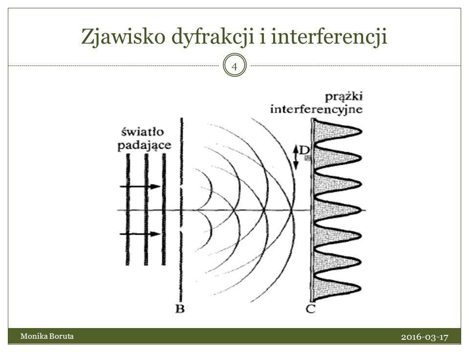 Zjawisko dyfrakcji i interferencji 4 2016-03-17 Monika Boruta