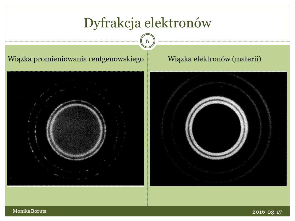 Dyfrakcja elektronów 6 Wiązka promieniowania rentgenowskiego Wiązka elektronów (materii) 2016-03-17 Monika Boruta