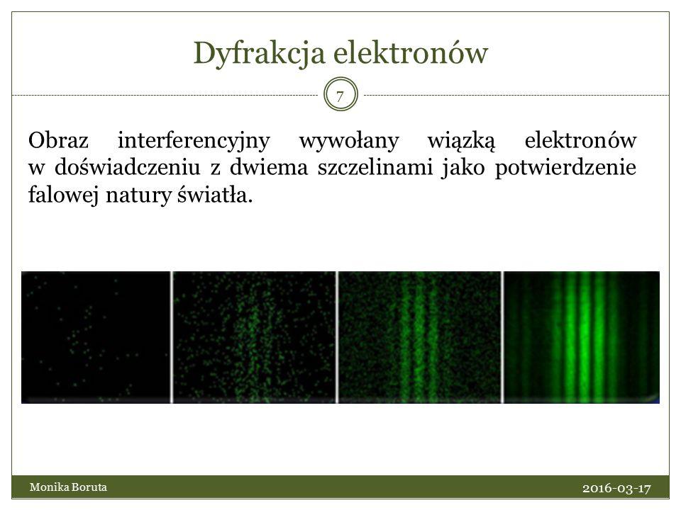 Dyfrakcja elektronów Obraz interferencyjny wywołany wiązką elektronów w doświadczeniu z dwiema szczelinami jako potwierdzenie falowej natury światła.