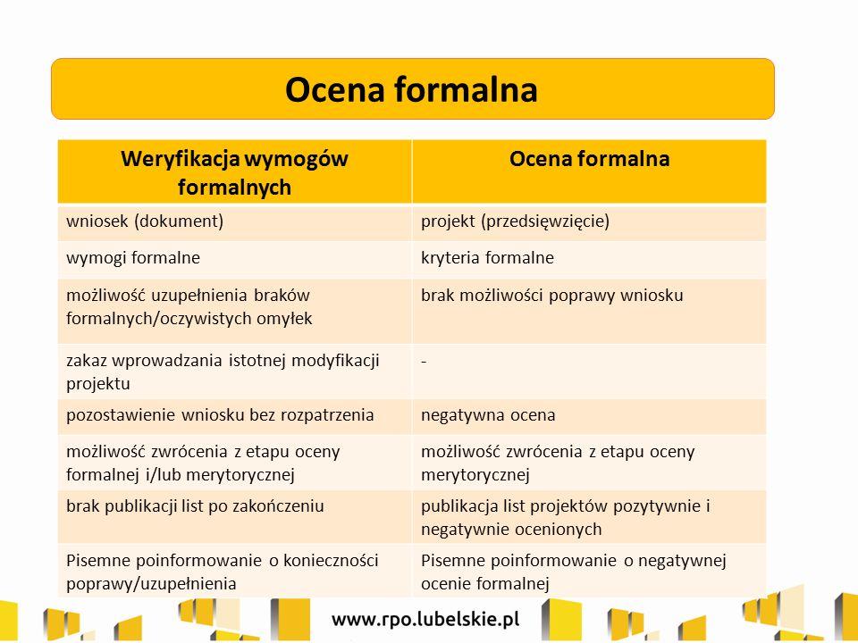 Weryfikacja wymogów formalnych Ocena formalna wniosek (dokument)projekt (przedsięwzięcie) wymogi formalnekryteria formalne możliwość uzupełnienia brak