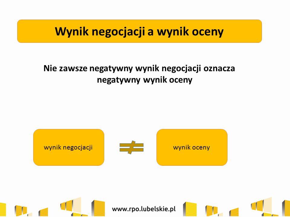 Wynik negocjacji a wynik oceny wynik negocjacjiwynik oceny Nie zawsze negatywny wynik negocjacji oznacza negatywny wynik oceny
