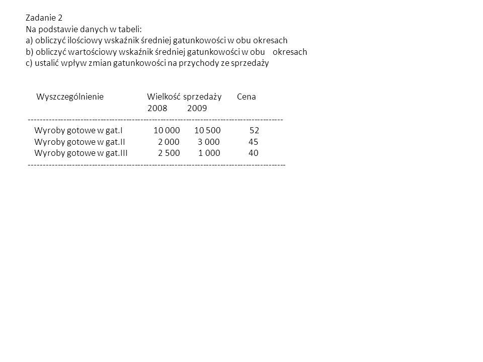 Zadanie 2 Na podstawie danych w tabeli: a) obliczyć ilościowy wskaźnik średniej gatunkowości w obu okresach b) obliczyć wartościowy wskaźnik średniej