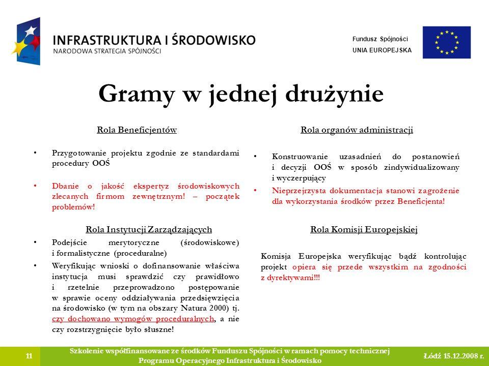 Gramy w jednej drużynie 11 Szkolenie współfinansowane ze środków Funduszu Spójności w ramach pomocy technicznej Programu Operacyjnego Infrastruktura i Środowisko Łódź 15.12.2008 r.