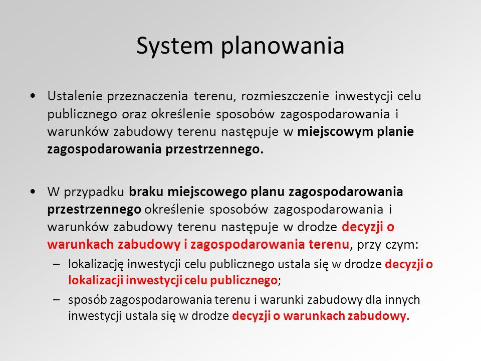 System planowania Ustalenie przeznaczenia terenu, rozmieszczenie inwestycji celu publicznego oraz określenie sposobów zagospodarowania i warunków zabudowy terenu następuje w miejscowym planie zagospodarowania przestrzennego.